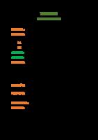 VM-1-SOMMAIRE